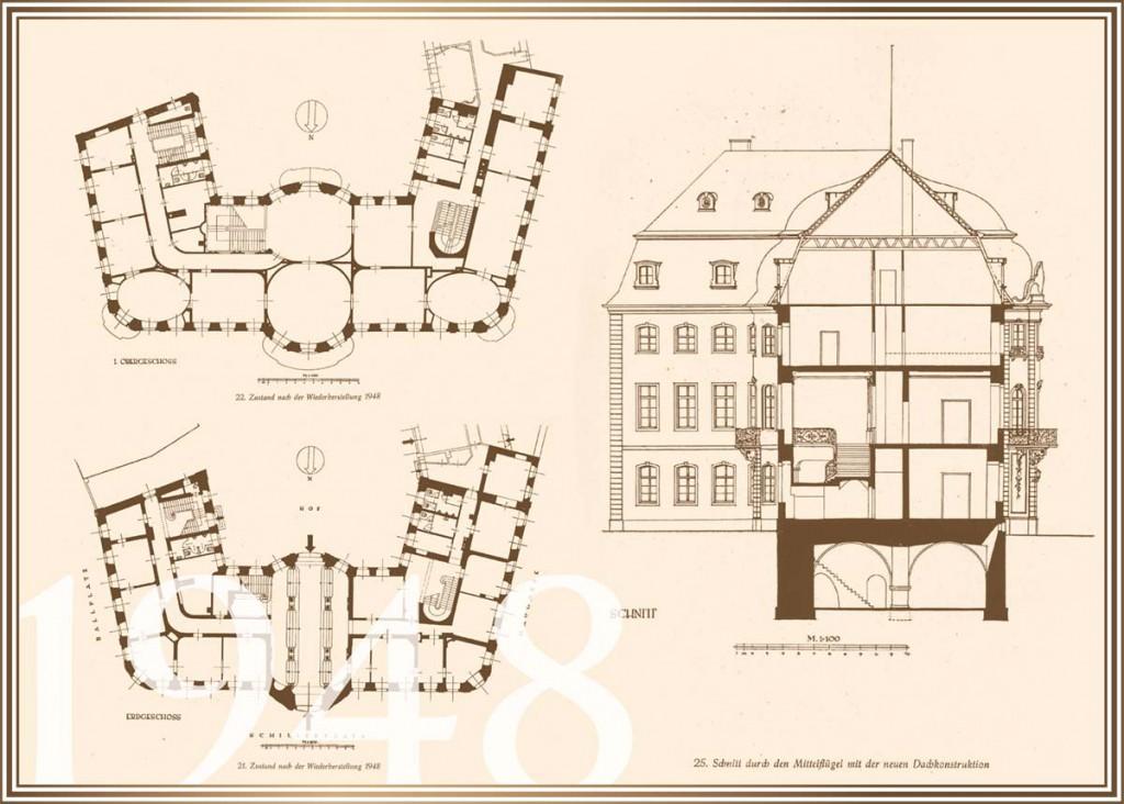 1948 Pläne für den Wiederaufbau